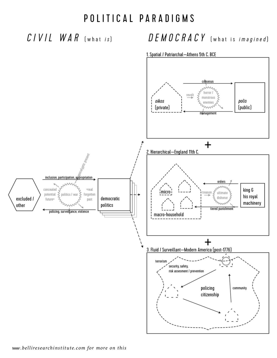 civil_war_diagram_one.jpg